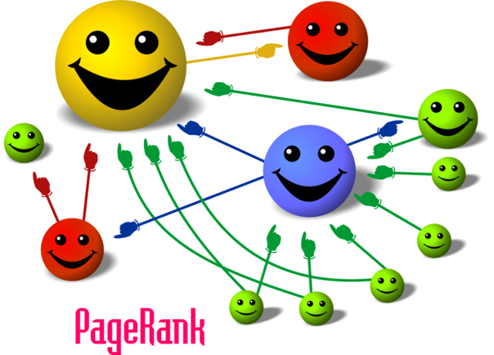 A fun PageRank graph.