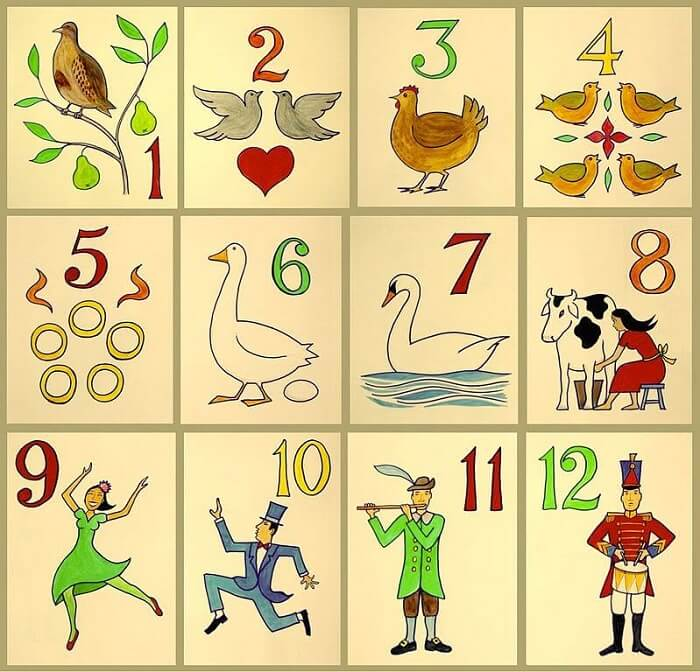 What is the Total Number of Gifts in the 12 Days of Christmas?